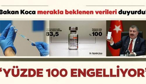 Koca duyurdu! İşte Sinovac aşısının etkinlik oranı