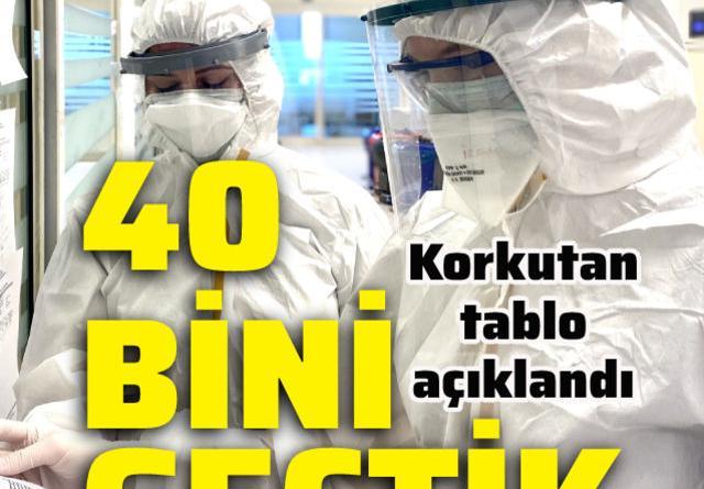 Koronavirüs salgınında yeni vaka sayısı 40 bin 806